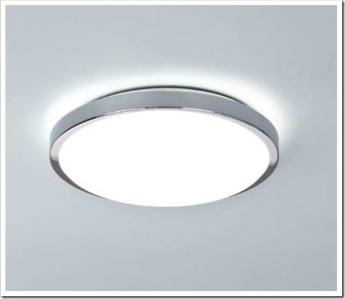 Различные типы потолочных светильников