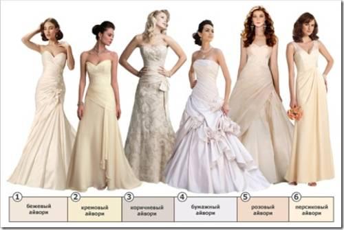 Традиционный белый цвет: классика или скукота?