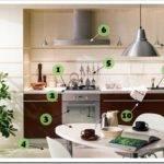 Какая мебель или техника необходима на кухне?
