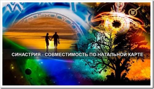 Определение совместимости пары
