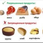 Что можно есть на кремлевской диете?