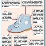 Как выбрать детские туфли