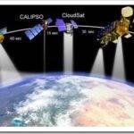 Какие есть спутники и для чего применяются