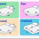 Постельное белье: классификация