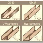Какие есть виды профилей для гипсокартона и их особенности (UD, CD, UW, CW )