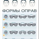Как выбрать мужские солнцезащитные очки по размеру