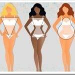 Как выбрать женское платье по фигуре