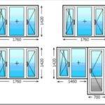 Как выбрать размер пластикового окна
